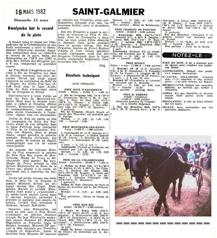 St Galmier 14 mars 1982 pour blog